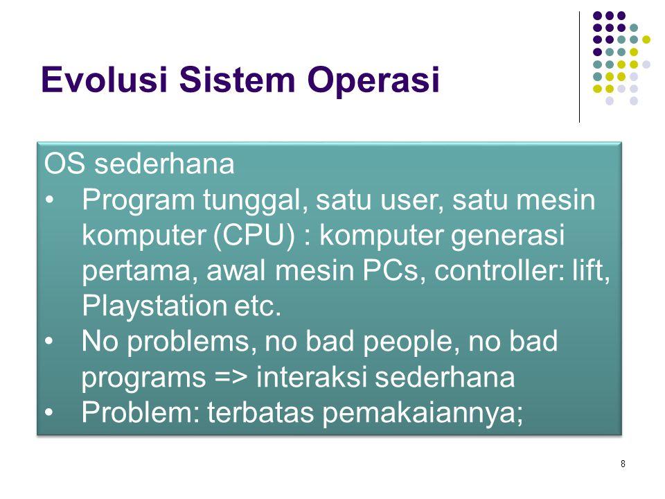 Evolusi Sistem Operasi