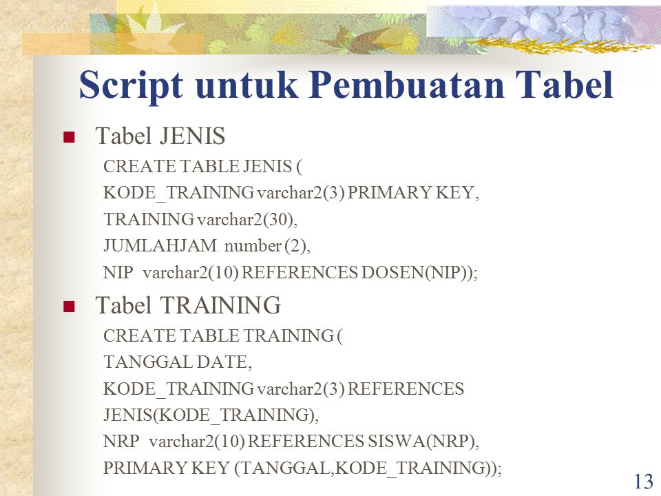 Script untuk Pembuatan Tabel