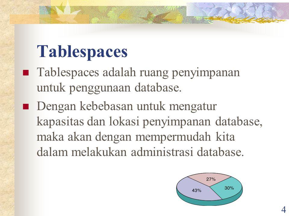 Tablespaces Tablespaces adalah ruang penyimpanan untuk penggunaan database.