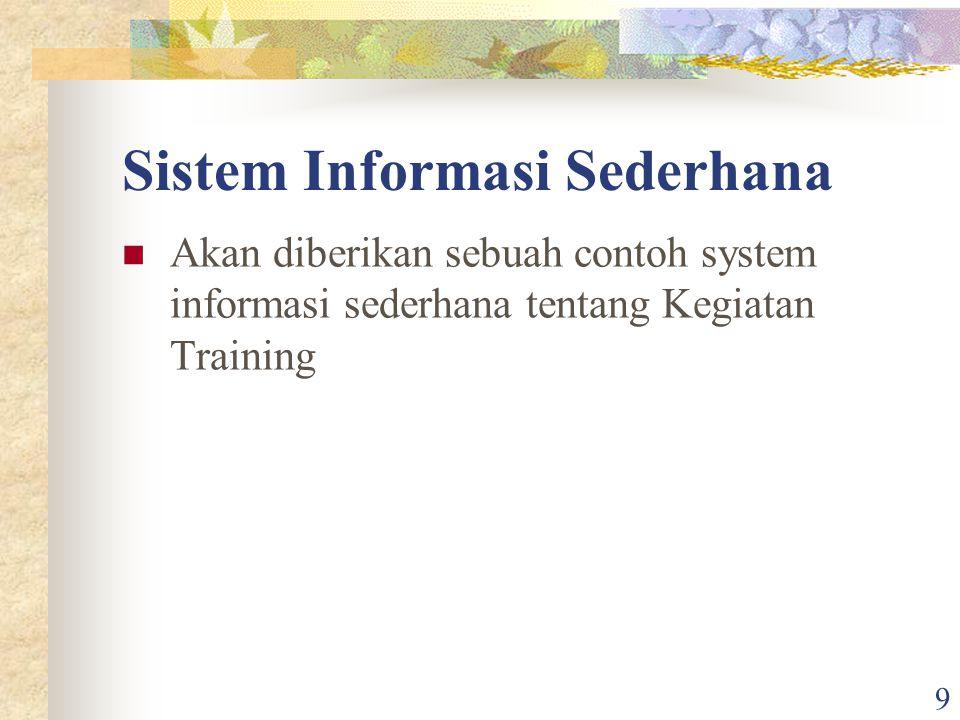 Sistem Informasi Sederhana