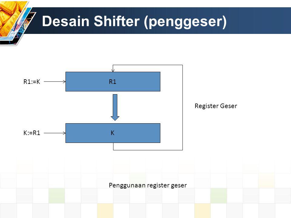 Desain Shifter (penggeser)