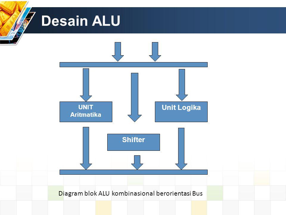 Desain ALU Unit Logika Shifter