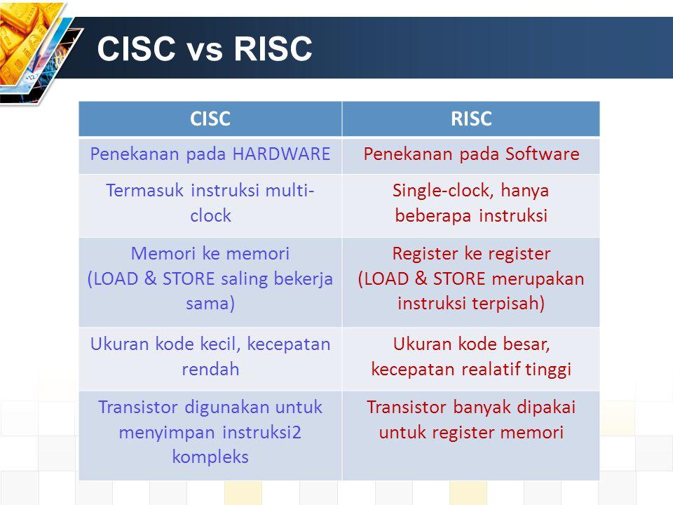 CISC vs RISC CISC RISC Penekanan pada HARDWARE Penekanan pada Software