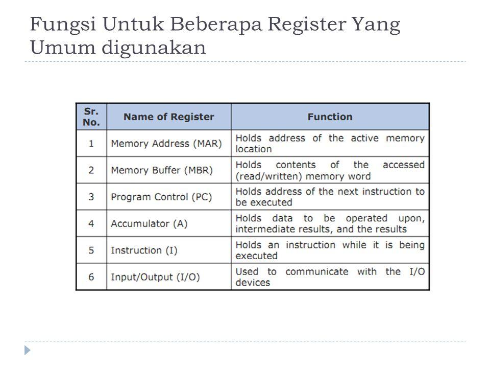Fungsi Untuk Beberapa Register Yang Umum digunakan