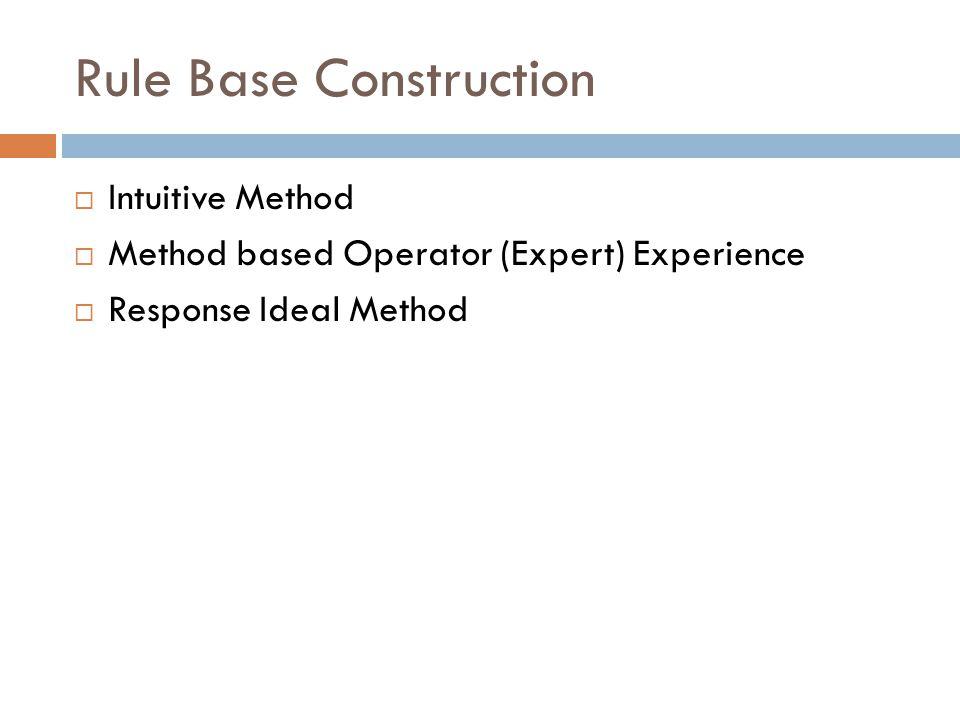 Rule Base Construction