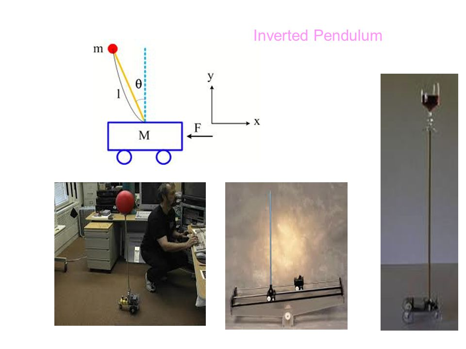Inverted Pendulum