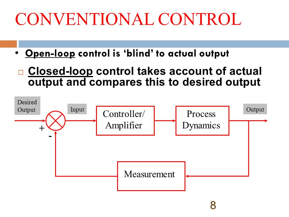CONVENTIONAL CONTROL Open-loop control is 'blind' to actual output