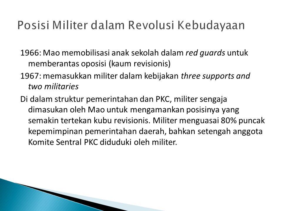 Posisi Militer dalam Revolusi Kebudayaan