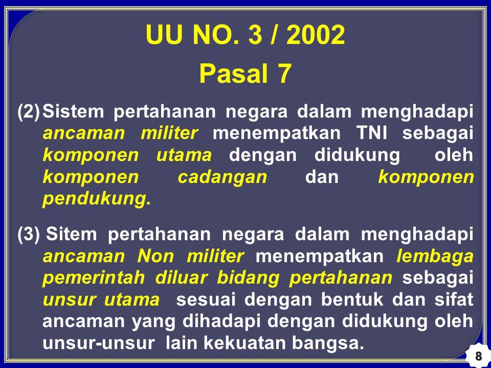 UU NO. 3 / 2002 Pasal 7.