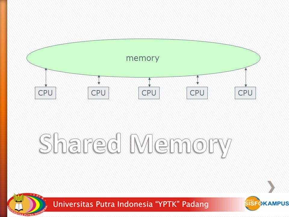 memory CPU CPU CPU CPU CPU Shared Memory