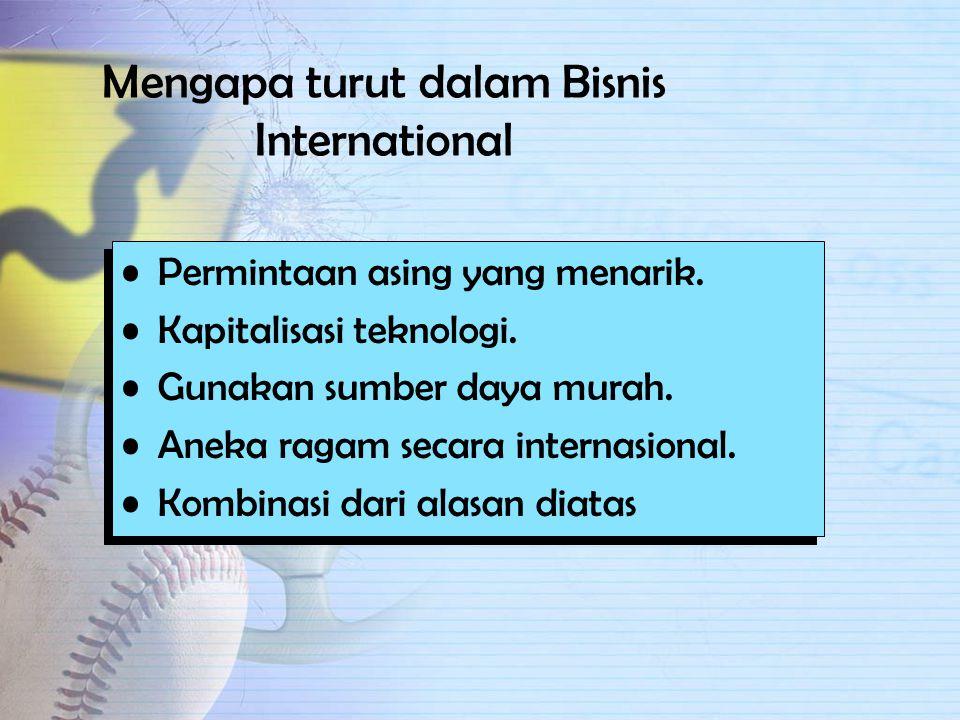 Mengapa turut dalam Bisnis International