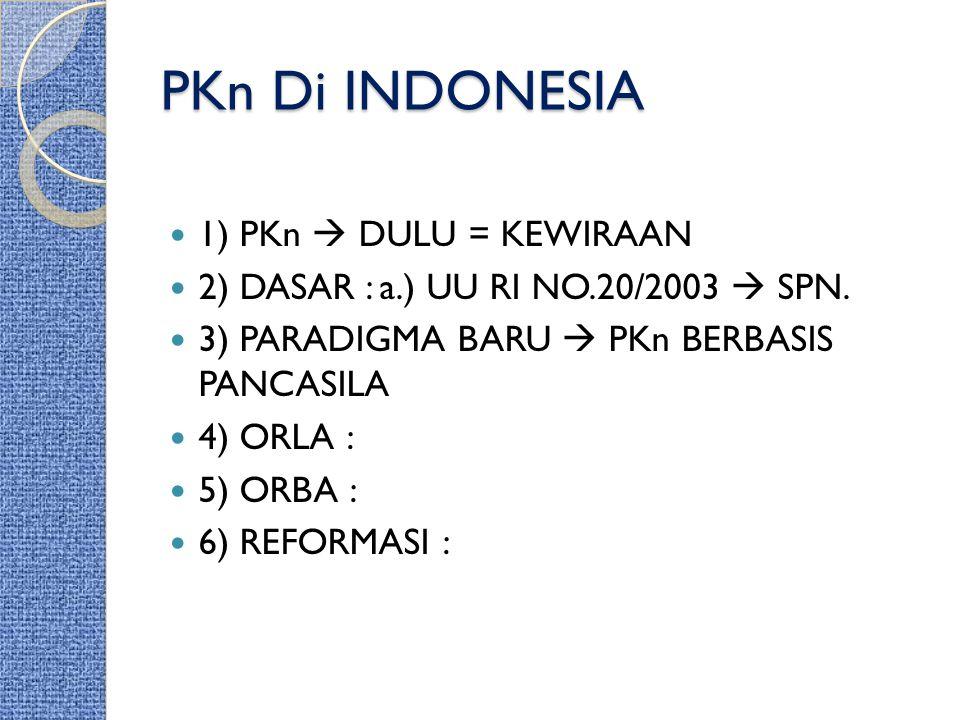 PKn Di INDONESIA 1) PKn  DULU = KEWIRAAN