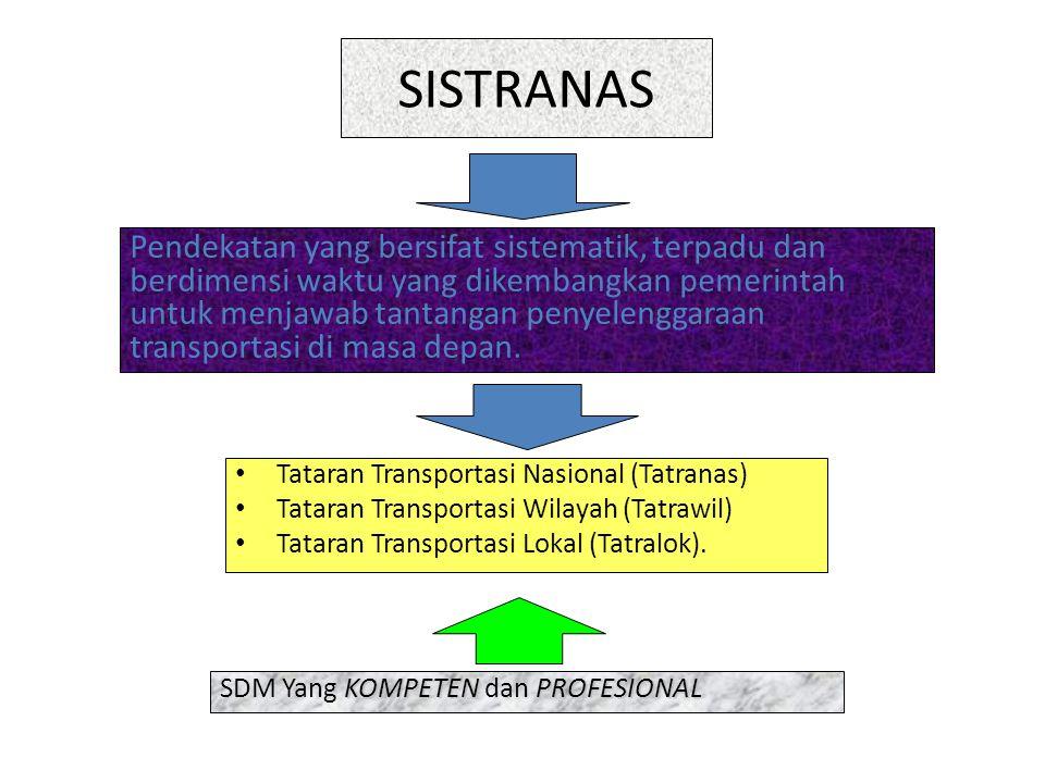 SISTRANAS