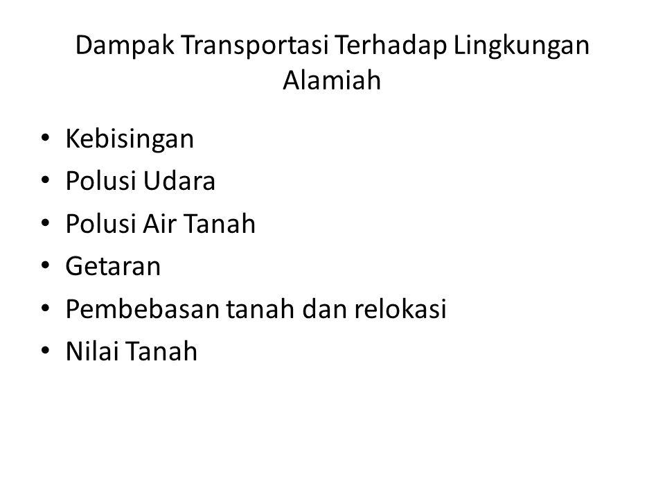 Dampak Transportasi Terhadap Lingkungan Alamiah