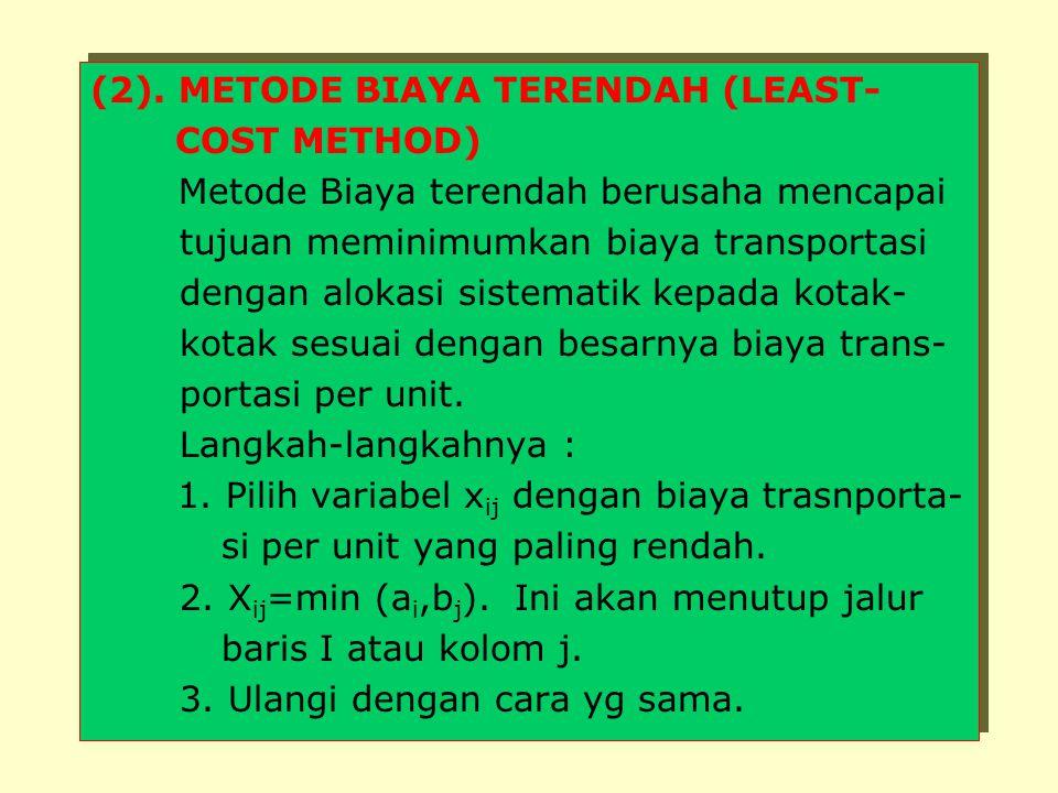 (2). METODE BIAYA TERENDAH (LEAST-