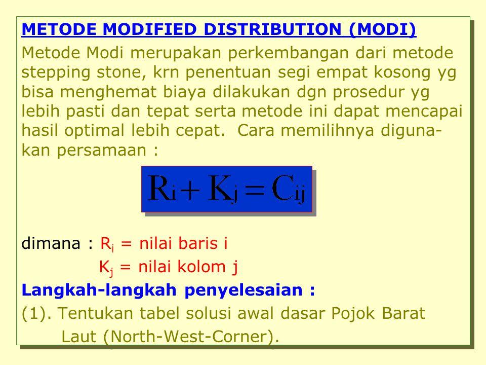 METODE MODIFIED DISTRIBUTION (MODI)