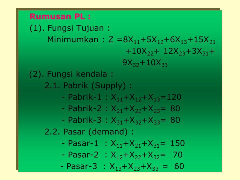 Rumusan PL : (1). Fungsi Tujuan : Minimumkan : Z =8X11+5X12+6X13+15X21. +10X22+ 12X23+3X31+ 9X32+10X33.