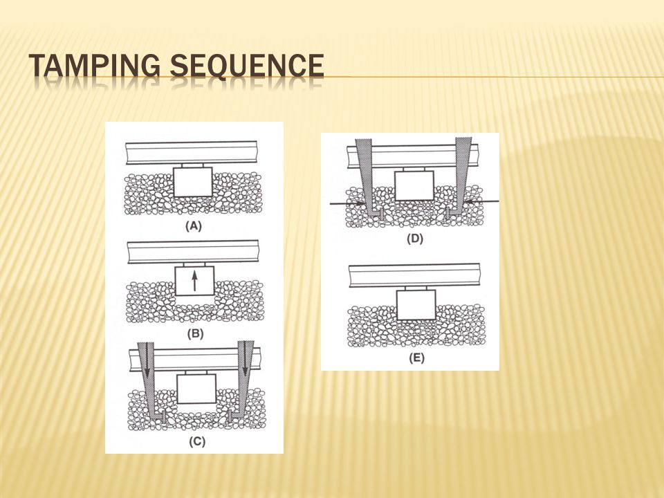 Tamping Sequence