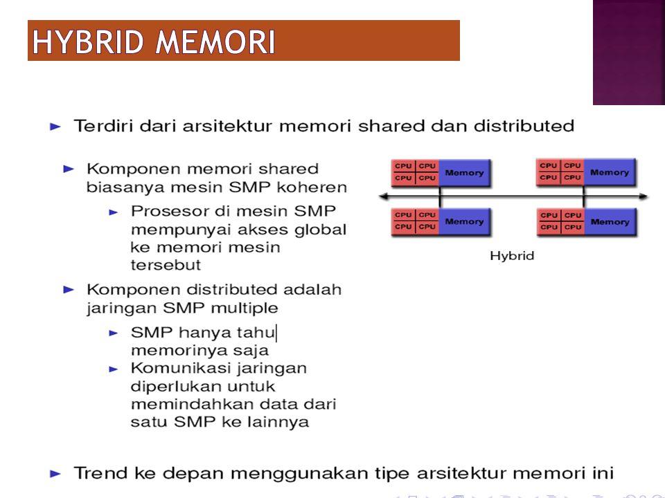 Hybrid Memori