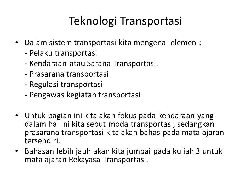 Teknologi Transportasi