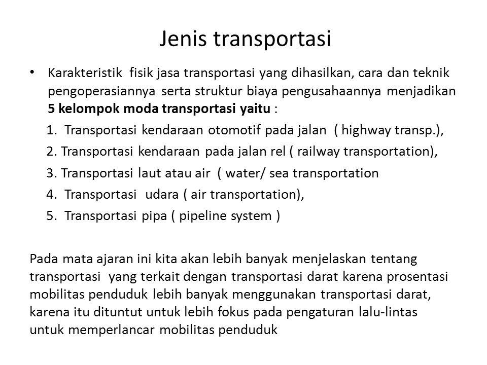Jenis transportasi