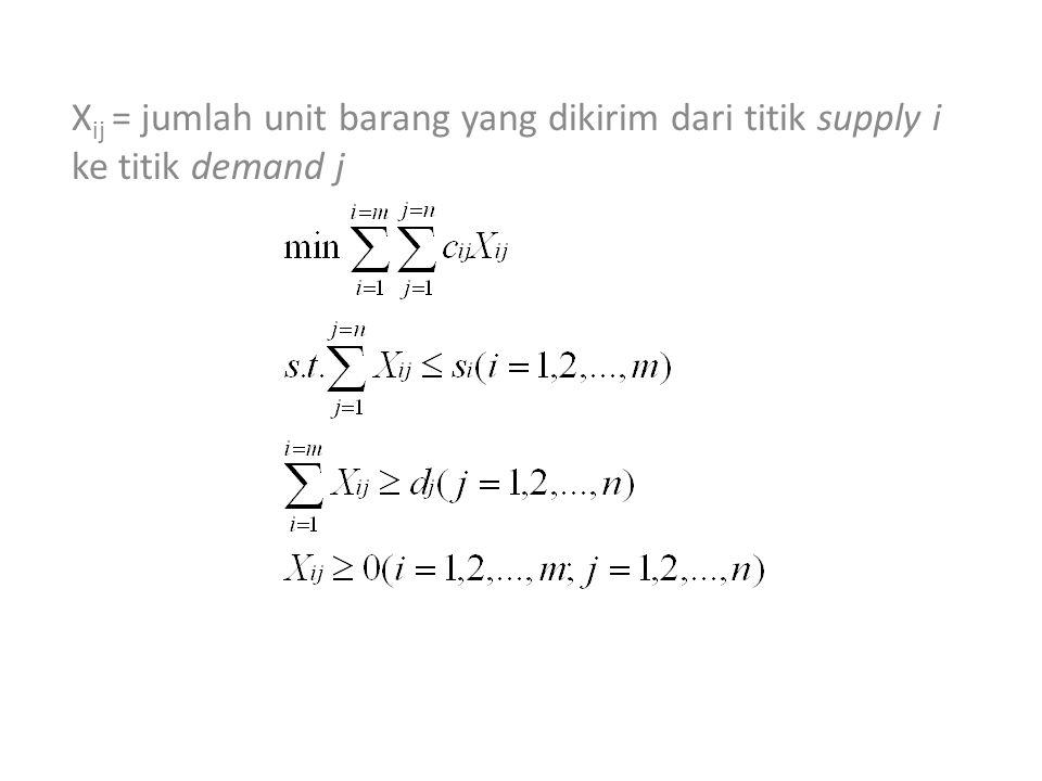 Xij = jumlah unit barang yang dikirim dari titik supply i ke titik demand j