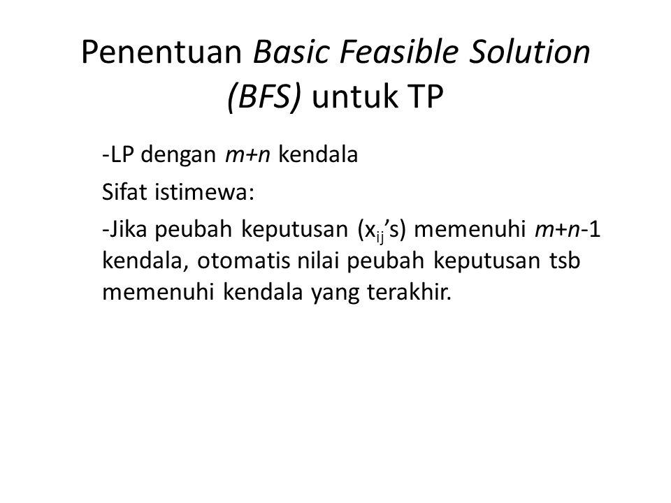 Penentuan Basic Feasible Solution (BFS) untuk TP