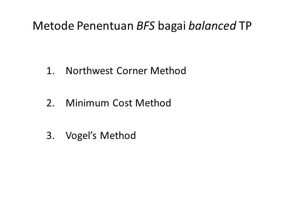 Metode Penentuan BFS bagai balanced TP