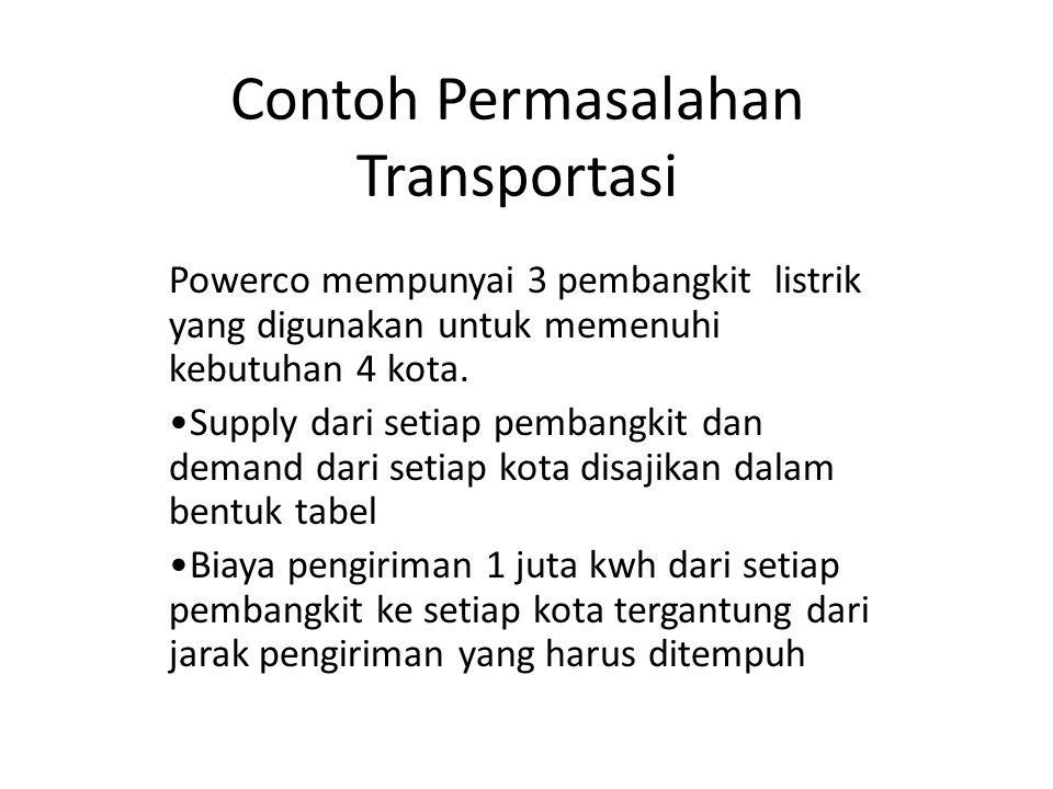 Contoh Permasalahan Transportasi