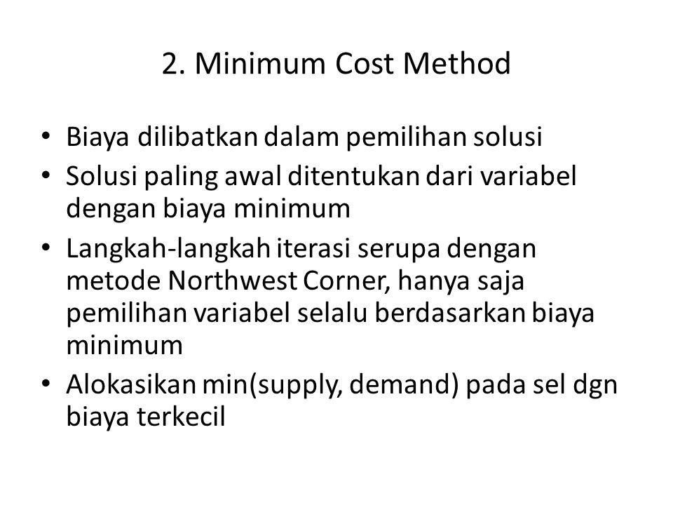 2. Minimum Cost Method Biaya dilibatkan dalam pemilihan solusi