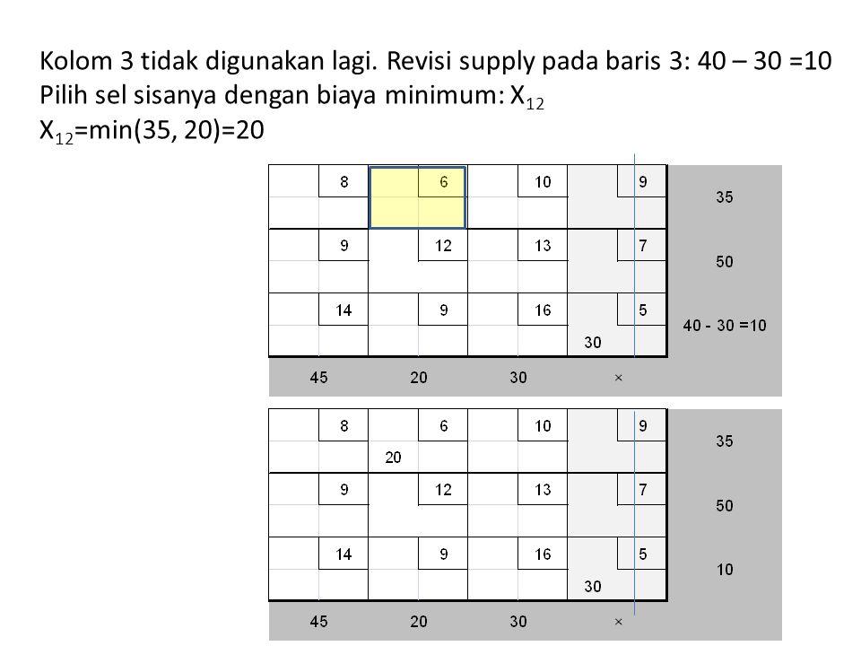 Kolom 3 tidak digunakan lagi. Revisi supply pada baris 3: 40 – 30 =10