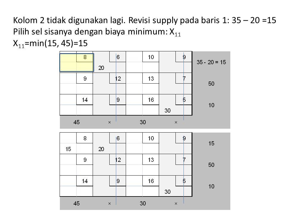 Kolom 2 tidak digunakan lagi. Revisi supply pada baris 1: 35 – 20 =15