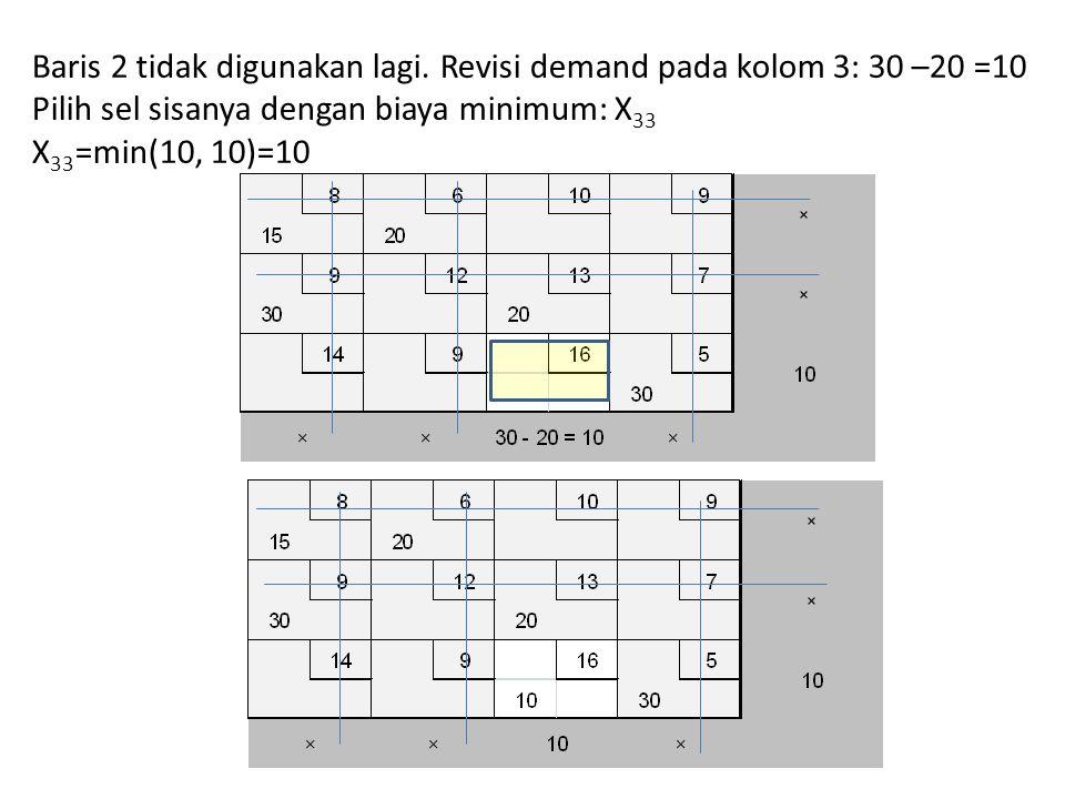 Baris 2 tidak digunakan lagi. Revisi demand pada kolom 3: 30 –20 =10