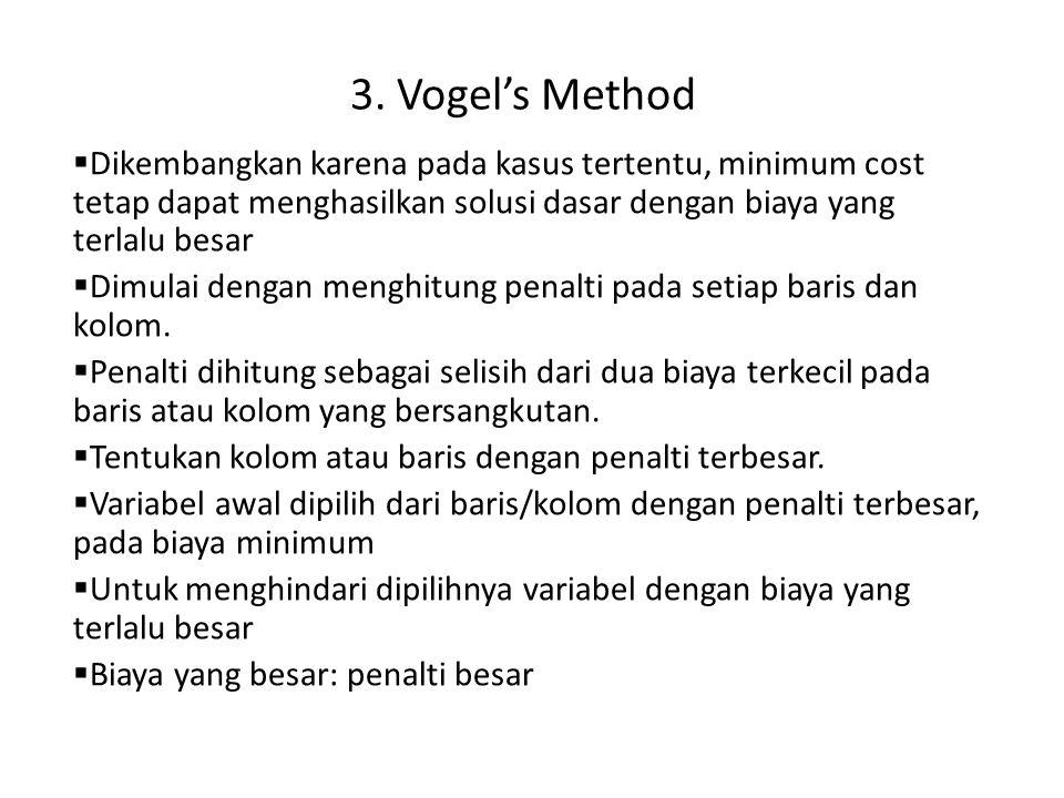 3. Vogel's Method Dikembangkan karena pada kasus tertentu, minimum cost tetap dapat menghasilkan solusi dasar dengan biaya yang terlalu besar.