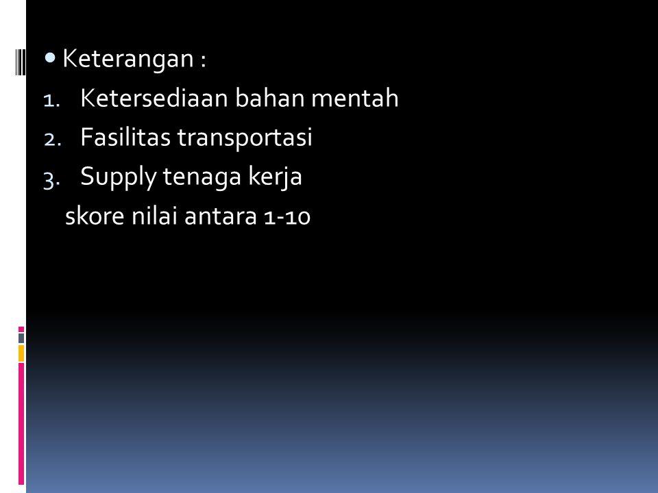 Keterangan : Ketersediaan bahan mentah. Fasilitas transportasi.