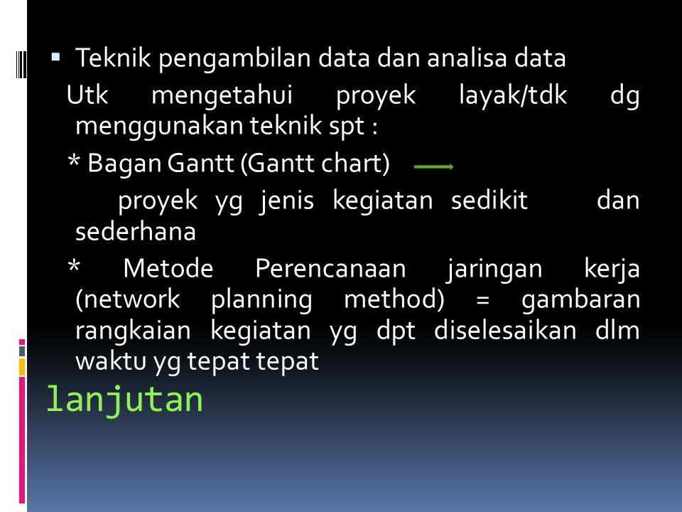 lanjutan Teknik pengambilan data dan analisa data