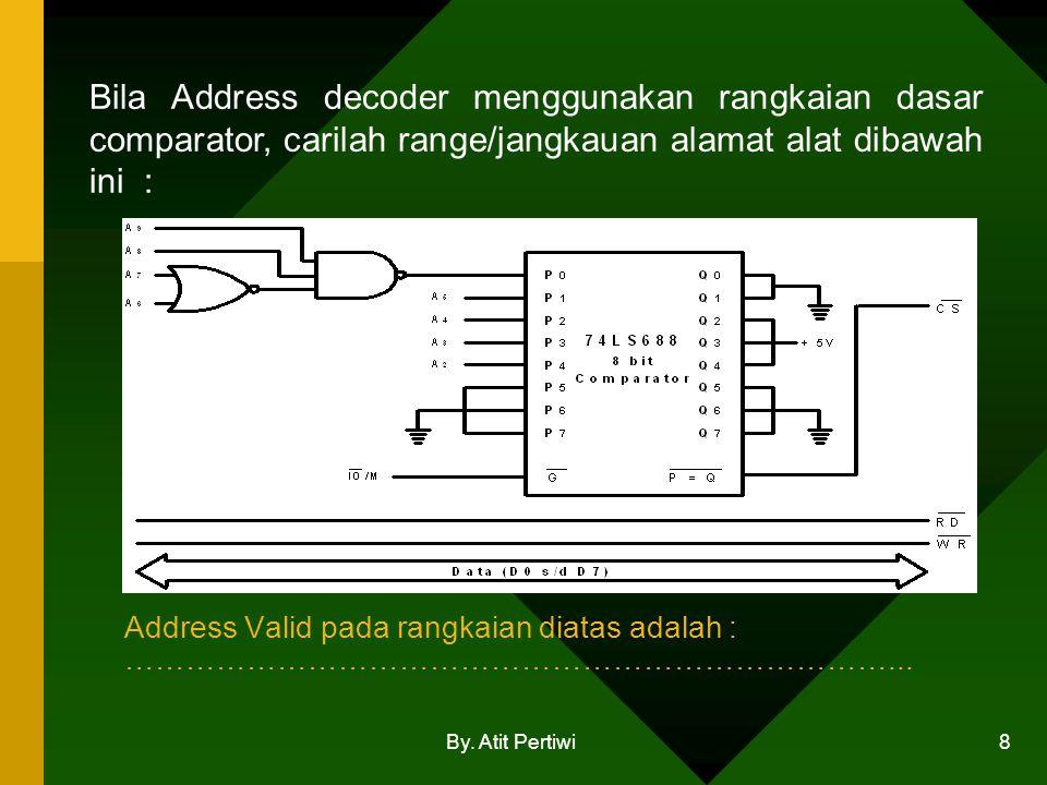 Bila Address decoder menggunakan rangkaian dasar comparator, carilah range/jangkauan alamat alat dibawah ini :
