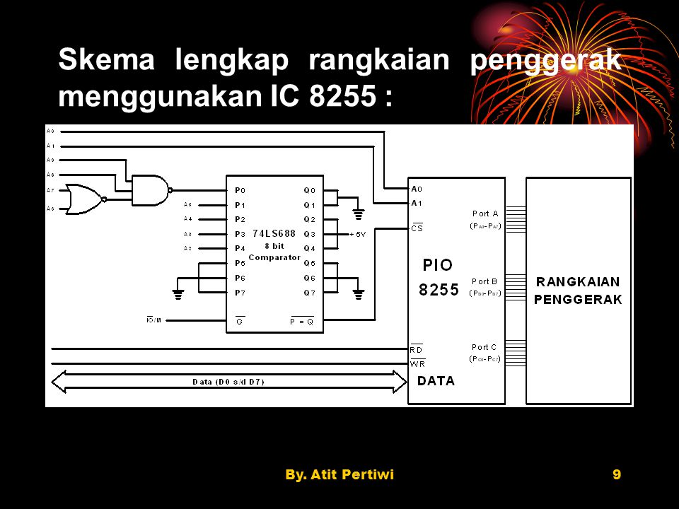 Skema lengkap rangkaian penggerak menggunakan IC 8255 :