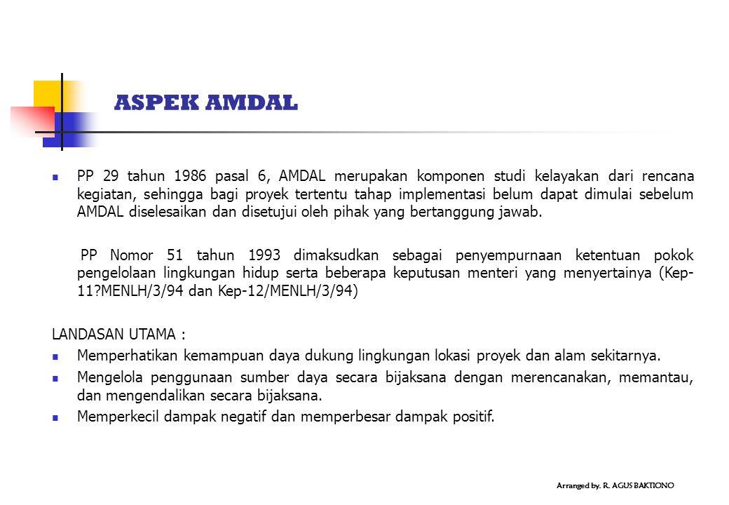 ASPEK AMDAL