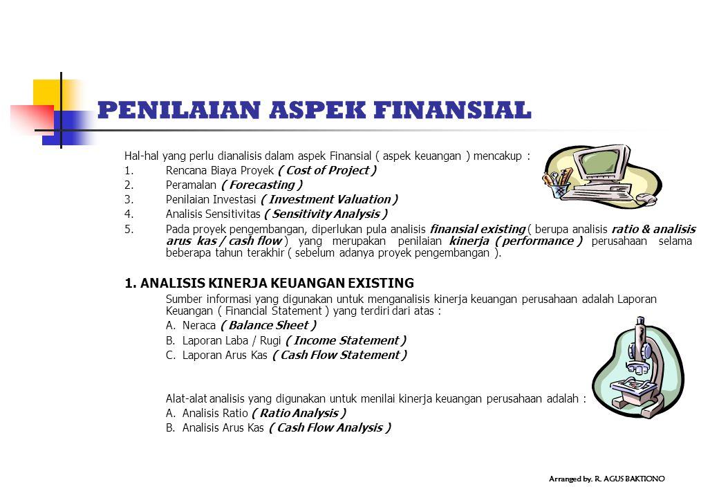 PENILAIAN ASPEK FINANSIAL