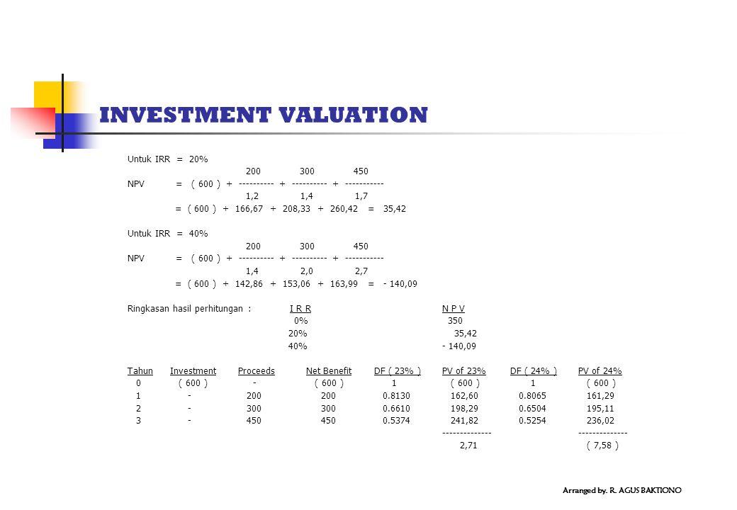 INVESTMENT VALUATION Untuk IRR = 20% 200 300 450