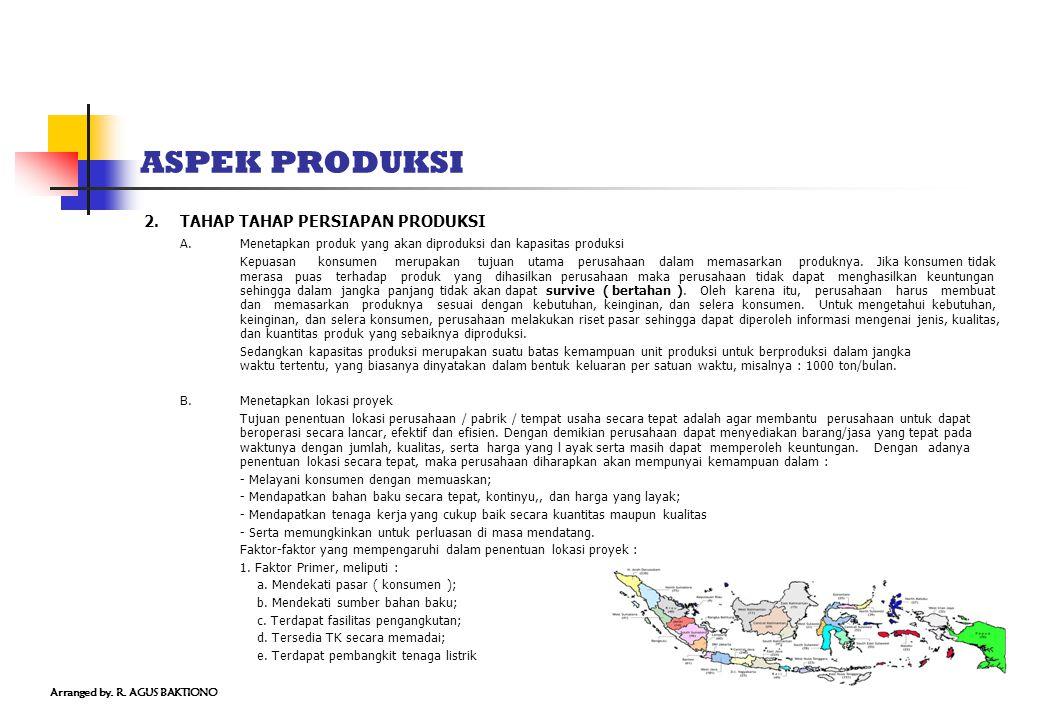 ASPEK PRODUKSI 2. TAHAP TAHAP PERSIAPAN PRODUKSI