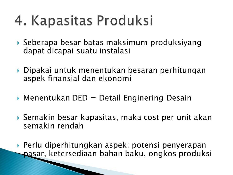 4. Kapasitas Produksi Seberapa besar batas maksimum produksiyang dapat dicapai suatu instalasi.
