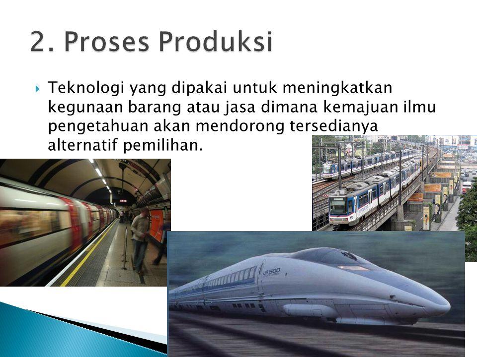 2. Proses Produksi