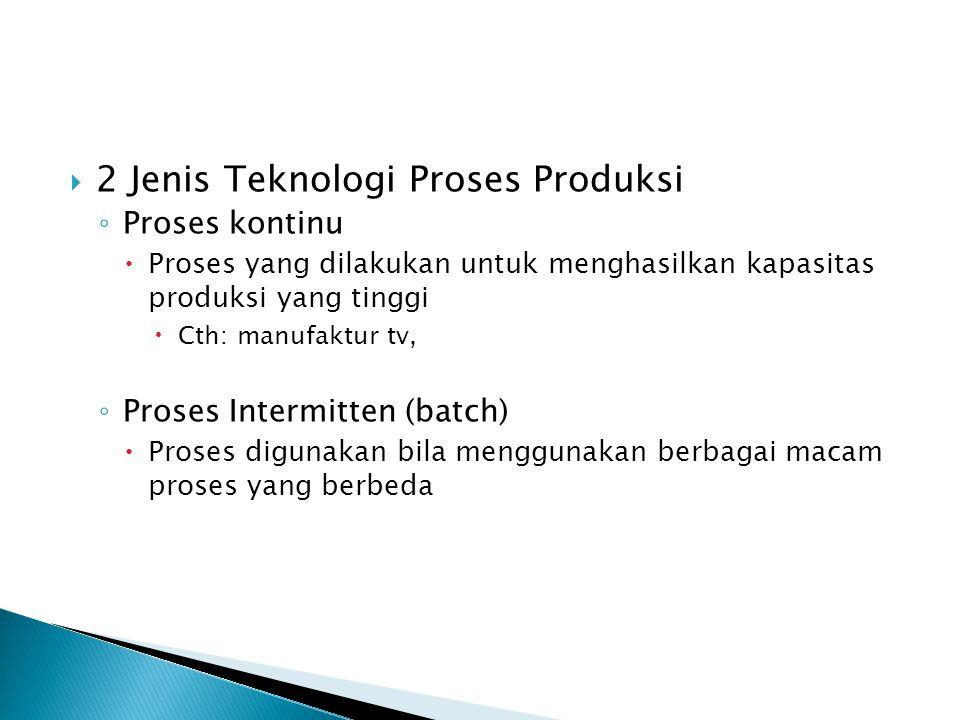 2 Jenis Teknologi Proses Produksi