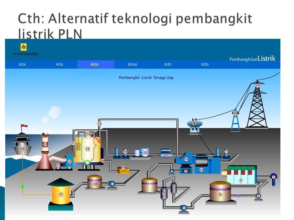Cth: Alternatif teknologi pembangkit listrik PLN