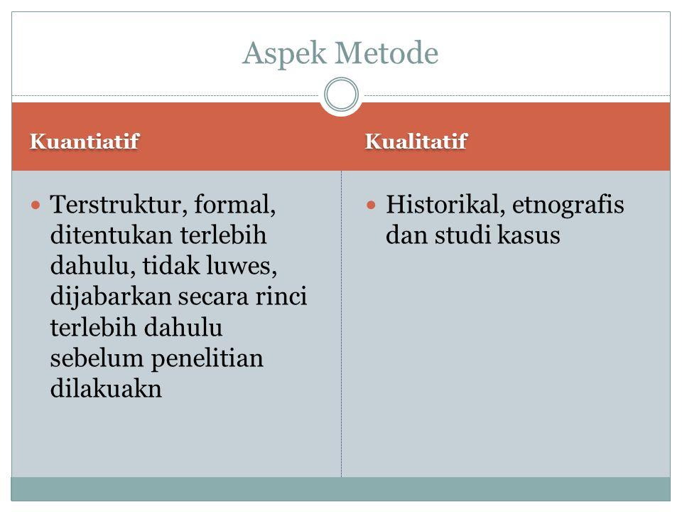 Aspek Metode Kuantiatif. Kualitatif.