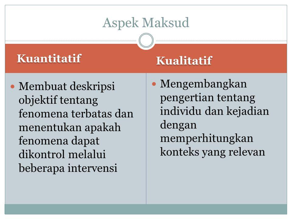 Aspek Maksud Kuantitatif Kualitatif