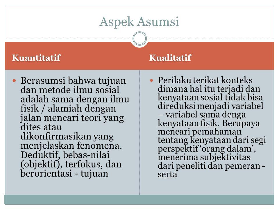 Aspek Asumsi Kuantitatif. Kualitatif.