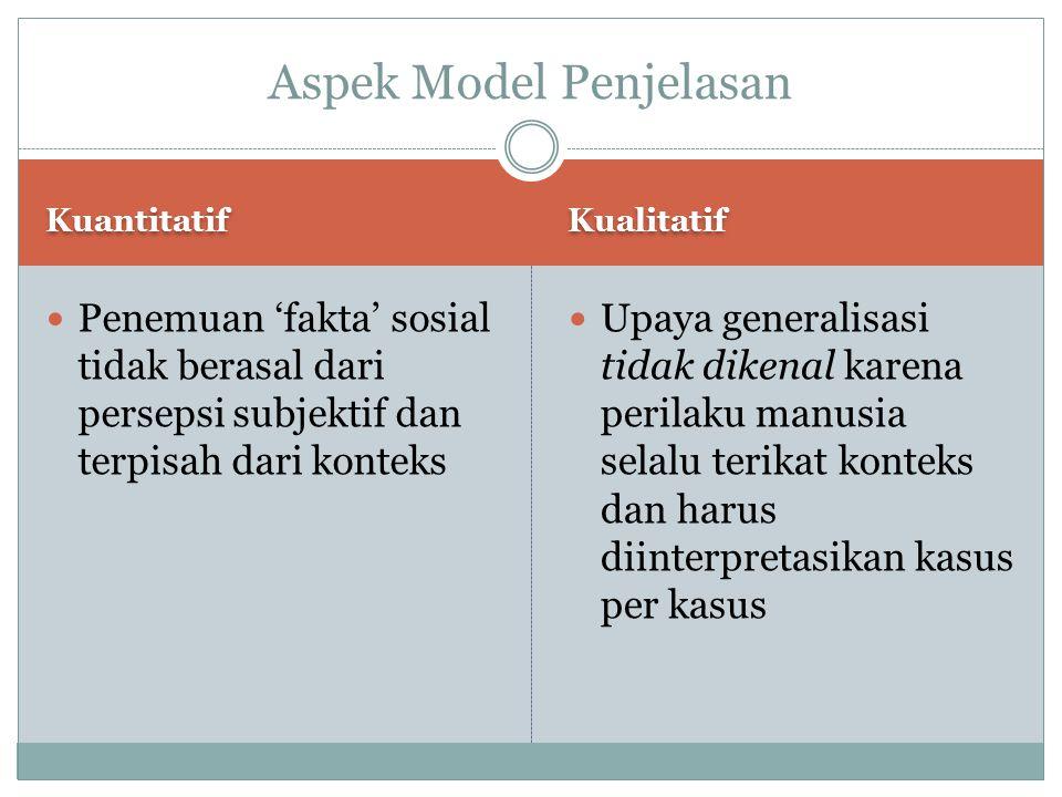 Aspek Model Penjelasan